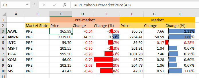 Excel Price Feed pre-market stock prices