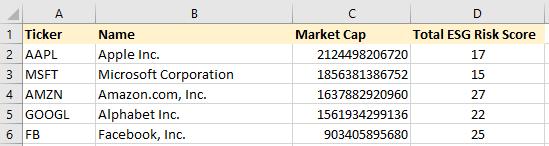ESG portfolio